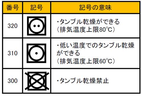 タンブル乾燥記号の意味