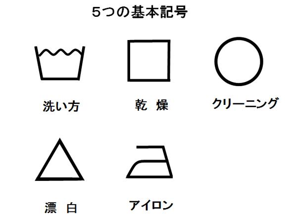 新洗濯マーク基本記号