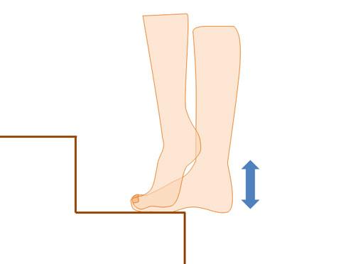 足底を鍛える運動