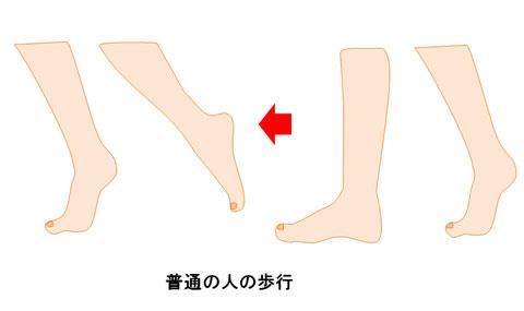 普通の人の足の使い方