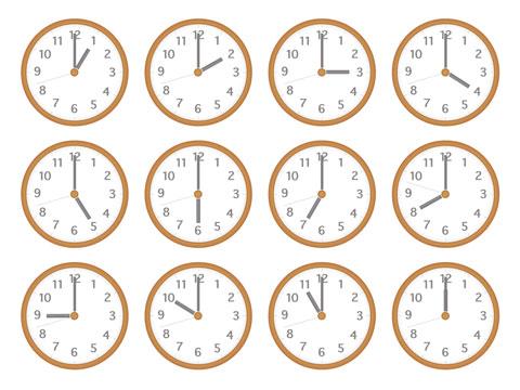 時計の表示