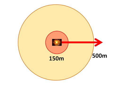 弾道ミサイルが着弾した時の危害半径