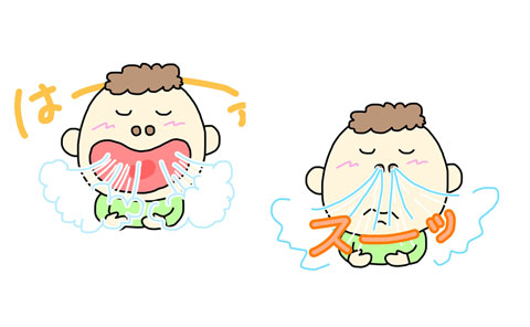 口呼吸と鼻呼吸