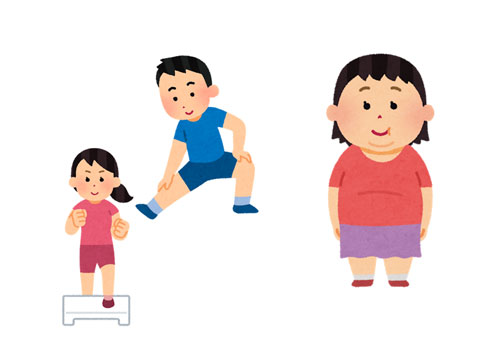 運動不足の人