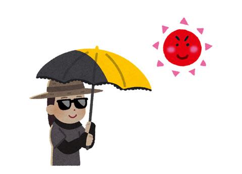 字が里帽子とサングラスで日焼け止め対策をしている人