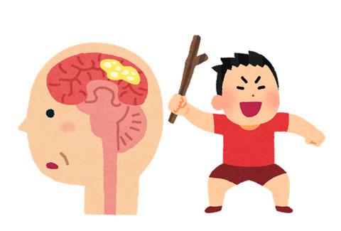 脳の一部に萎縮が見られるADHDの子供