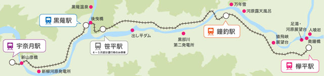 黒部峡谷トロッコ列車のコース