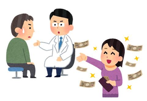 お金や健康に関する事
