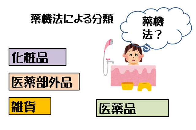 入浴剤の薬機法による分類